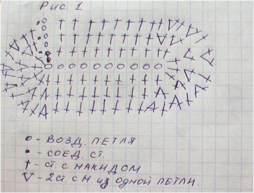 sxema-pinetki-iz-plyushevoj
