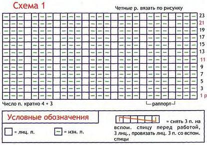 vyazanyj-spicami-kardigan-dlya-devochki-sxema